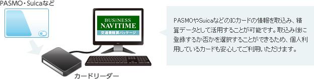 PASMOやSuicaなどのICカード情報取込み