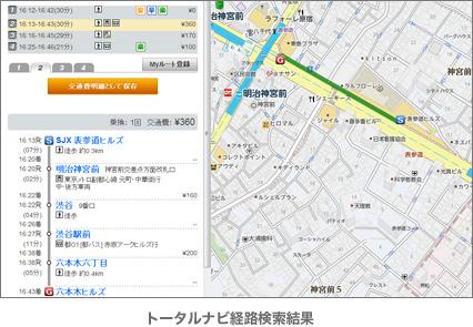 トータルナビ経路検索結果